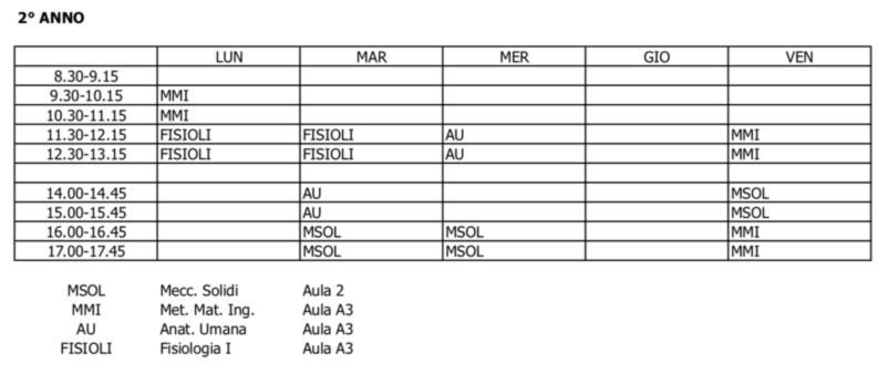 Calendario Lezioni Tor Vergata Ingegneria.Orario Lezioni Corso Di Laurea In Ingegneria Medica